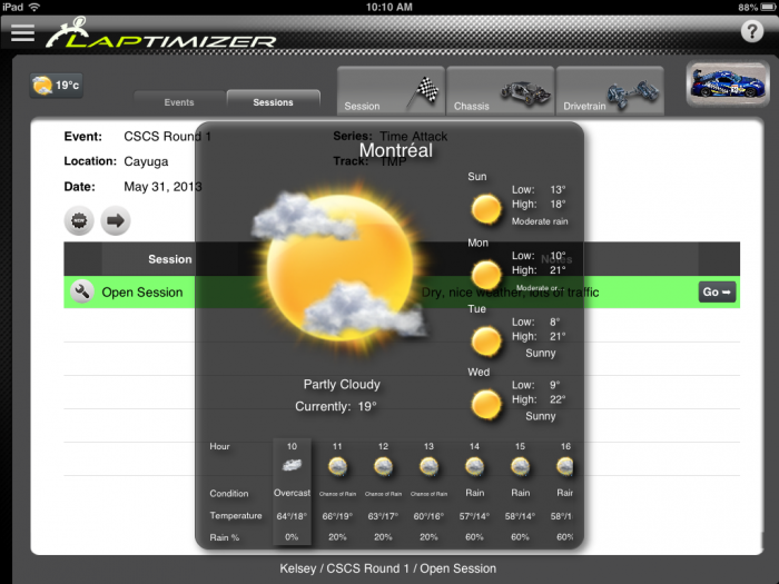 laptimizer_weatherforecast